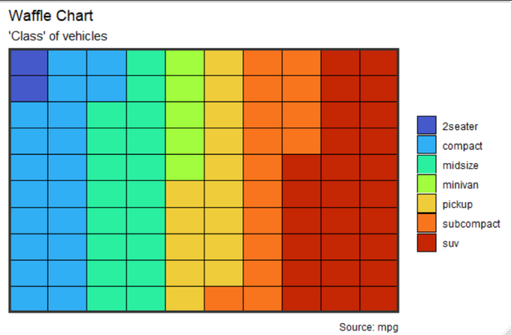 Using the new Turbo palette from Google in R - Towards Data