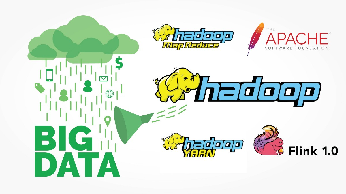Setting up Hadoop 3.2.1