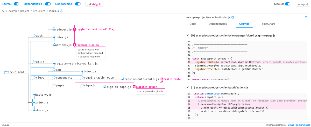 My story of learning source code and building open source tools