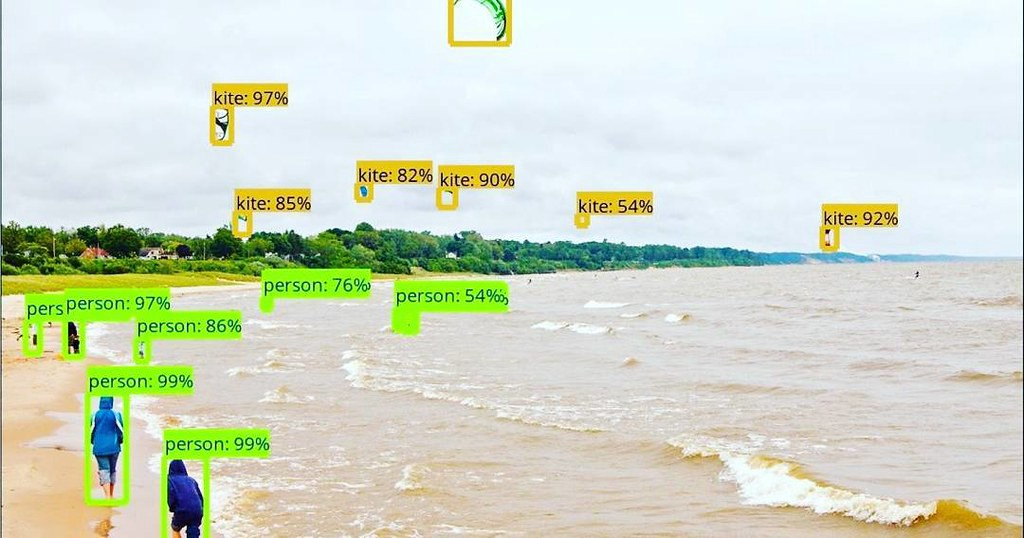 Google AI's New Object Detection Competition - Towards Data Science