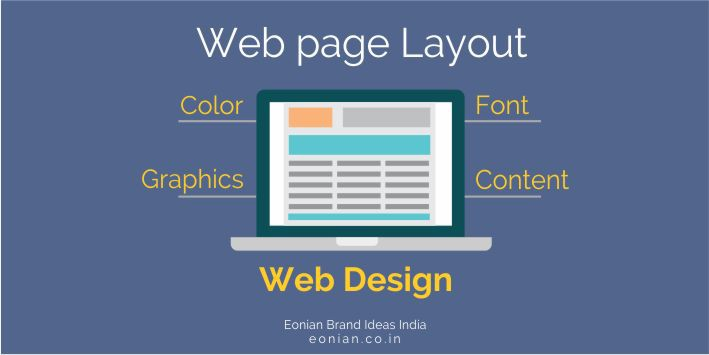 Detailed Meaning Of Web Design - Eonian Brand Ideas - Medium