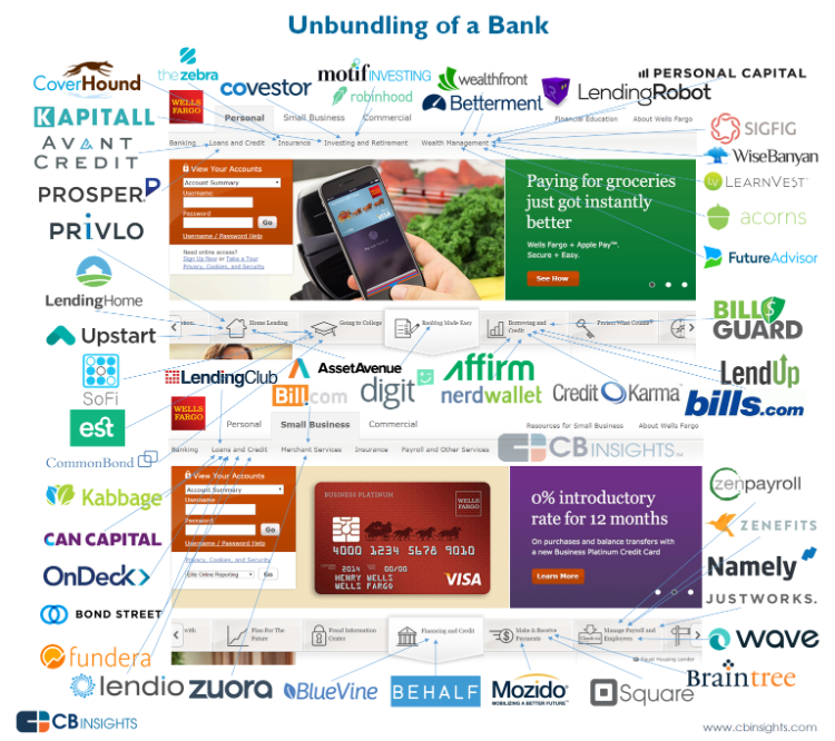 How to Eat a Bank — One Business at a Time ?