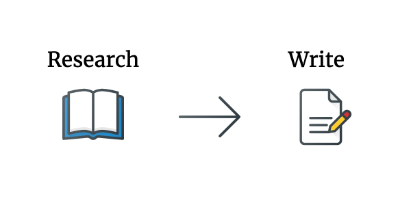 Image of book, with an arrow leading to an image of writing.