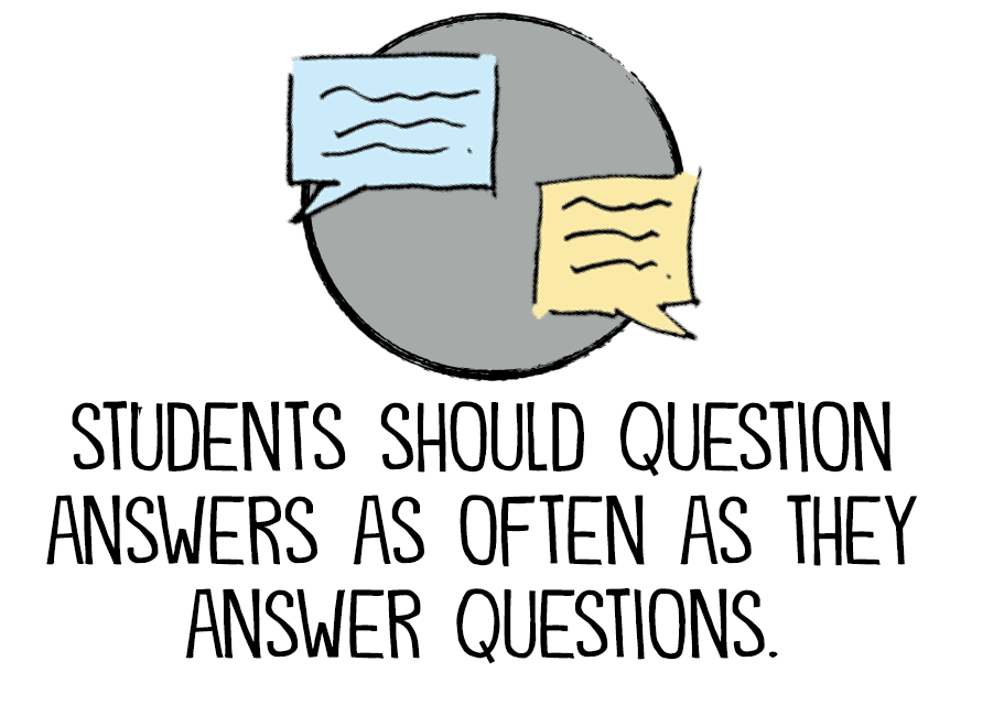 Helping Students Ask Better Questions by Creating a Culture