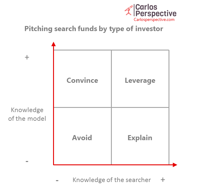Managing Search Fund investors depending on their type