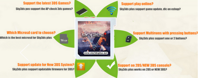 Tips on Sky3ds plus or Sky3ds card, you should know what