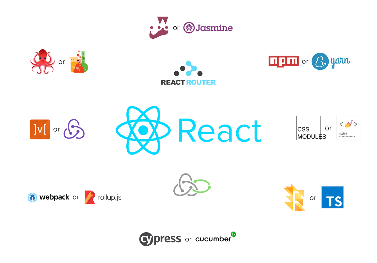 How to Setup a Large Scale React application