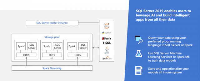 Microsoft SQL Server 2019 gets a Spark - Jean Georges Perrin