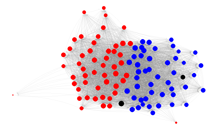 Hierarchical Clustering and its Applications - Towards Data