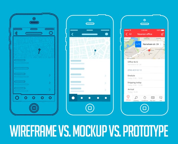 difference -between-wireframe-mockup-prototype