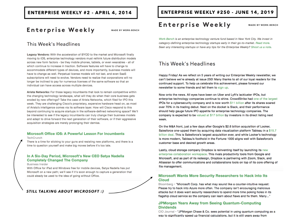 254 Issues And 18K+ Readers Later: The Enterprise Weekly