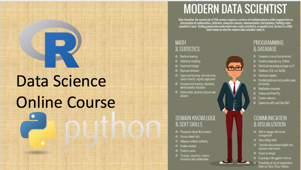 Data science training Los Angeles CA - Rajeev Sharma - Medium