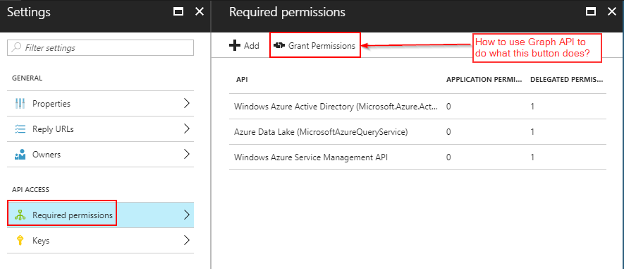 Azure AD How To Create OAuth2PermissionGrant using Graph API