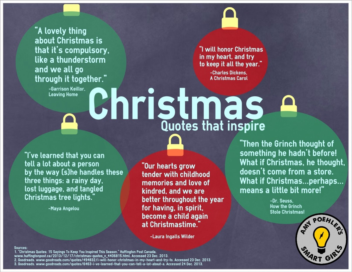 Christmas Quotes Goodreads 94 Quotes
