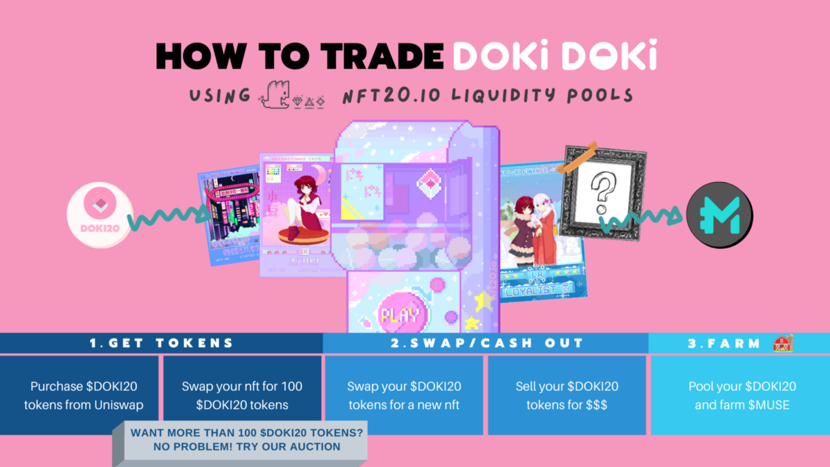 Fractionalized DOKI NFTs on NFT20.io and $MUSE farming guide