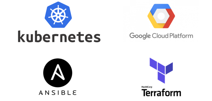A custom Kubernetes Cluster on GCP in 7 minutes with Terraform and