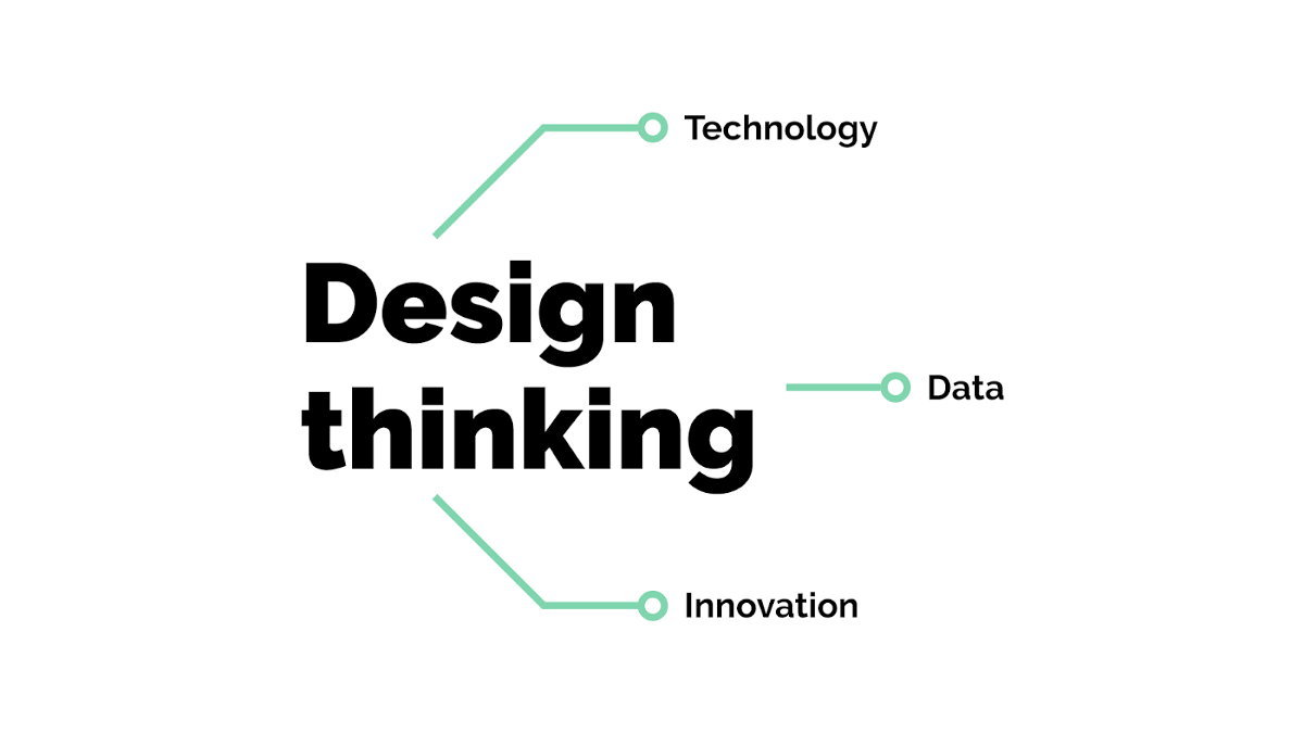 Design thinking to become a design-led business