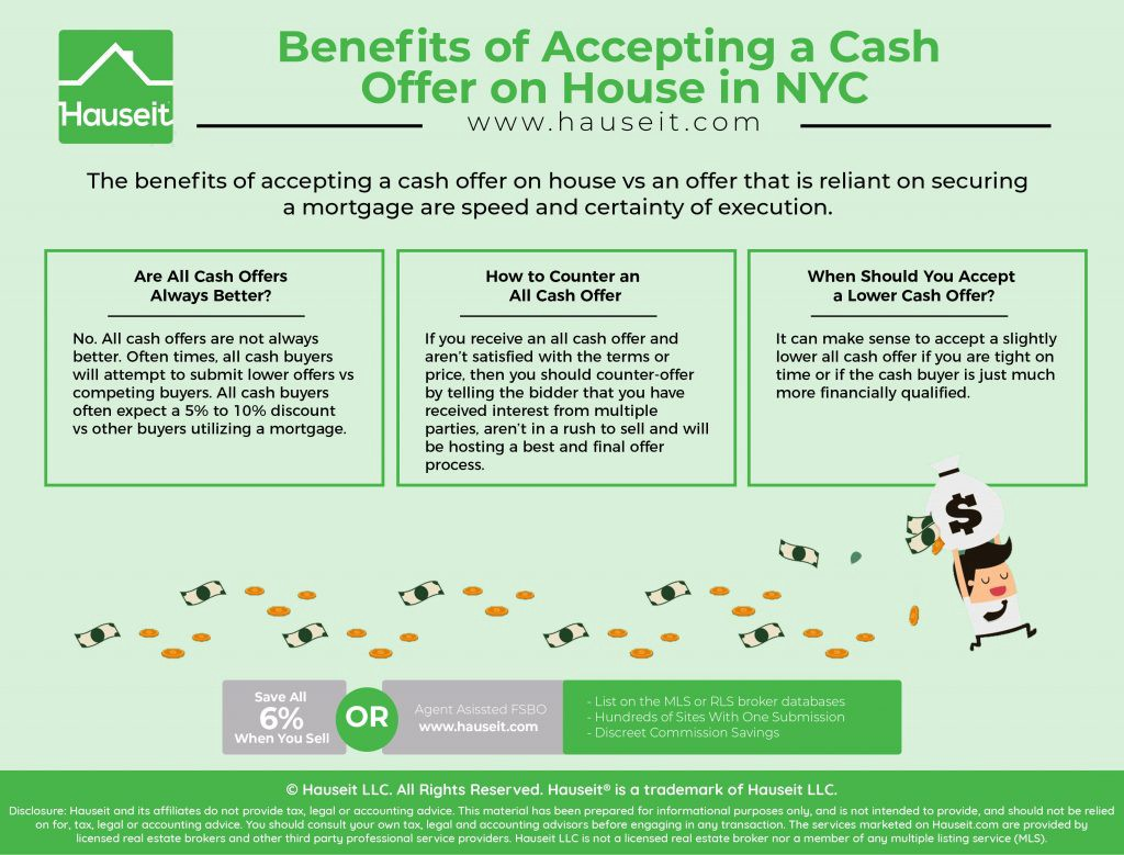 0191e8e41f2b1a We've seen too many cases of all cash buyers submitting offers below where  other offers have already come in, and still making a case that their offer  ...