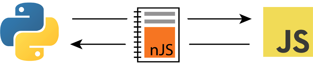Introducing notebookJS