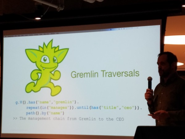 MongoDB in Chicago — Meetup with Chicago SQL - jay gordon
