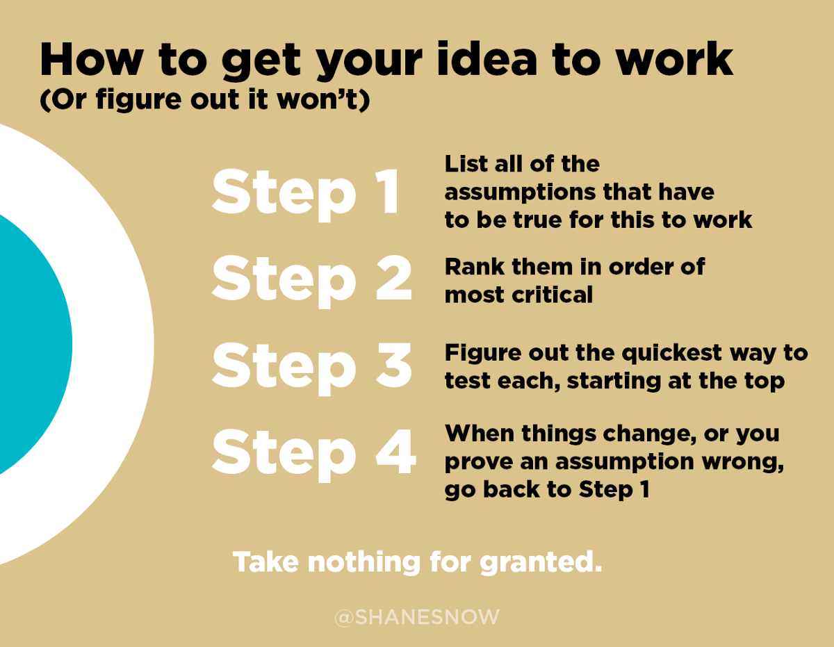 A Simple, Almost Magical Formula For Getting Any Startup Or Product To Work