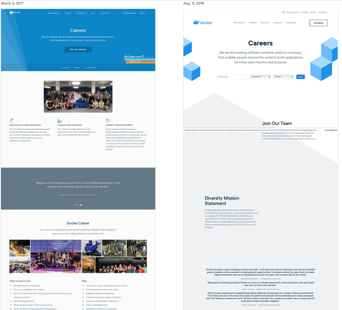 How 8 Companies Incorporated Winning Design Elements into