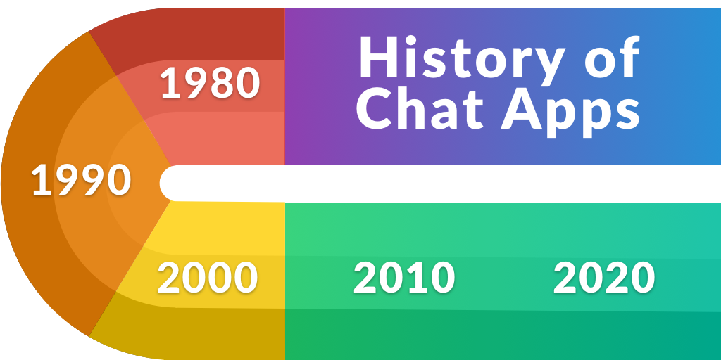 Apps chat  🎉 10 best messenger apps and chat apps for Android