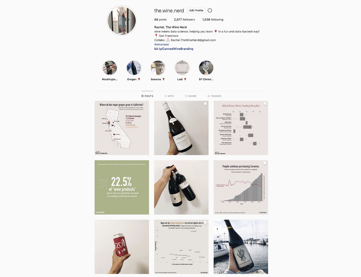 What putting graphs on Instagram has taught me about data science