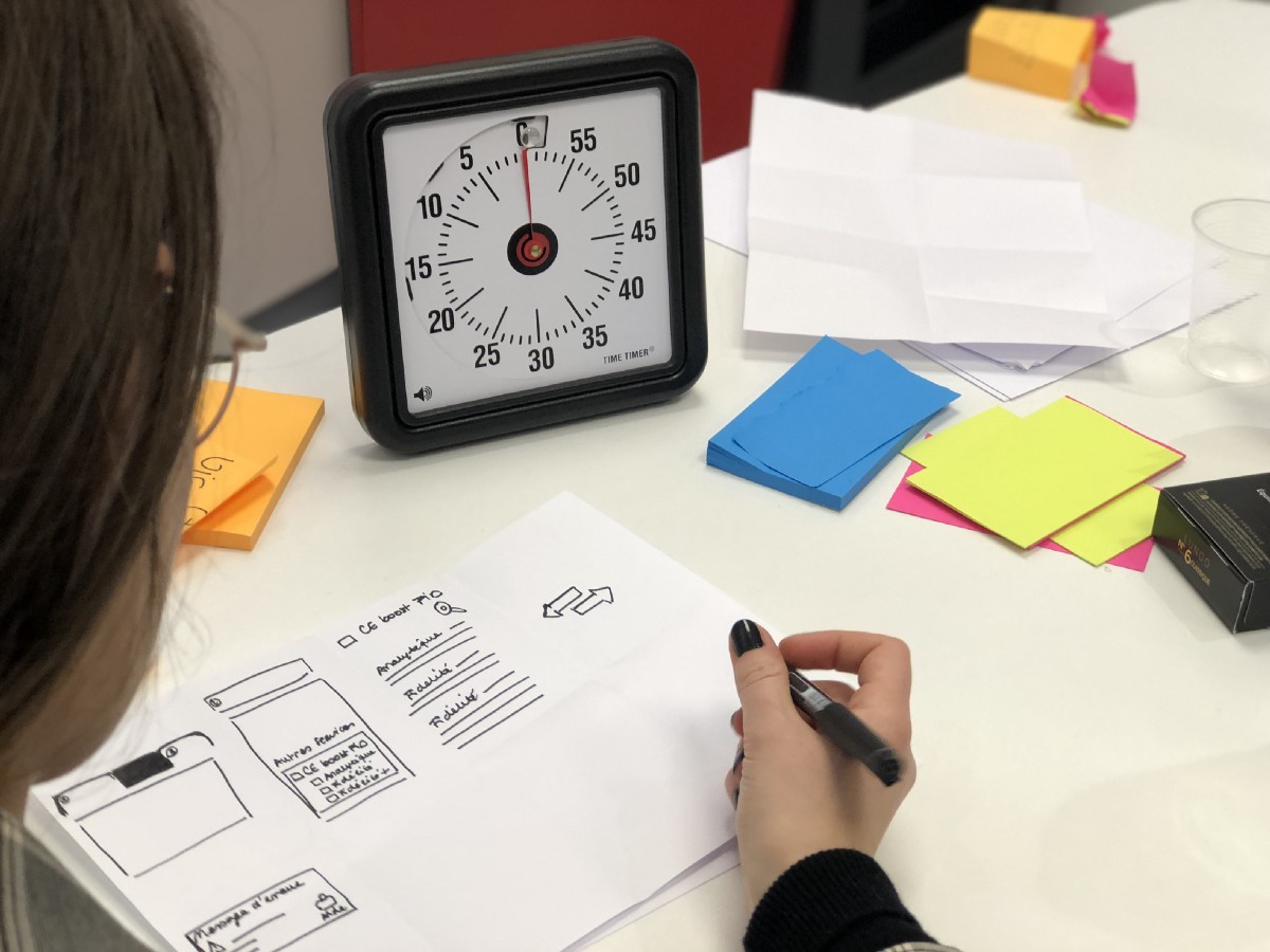 5 Productivity Techniques You Can Apply Right Now To Create a Highly Successful Day