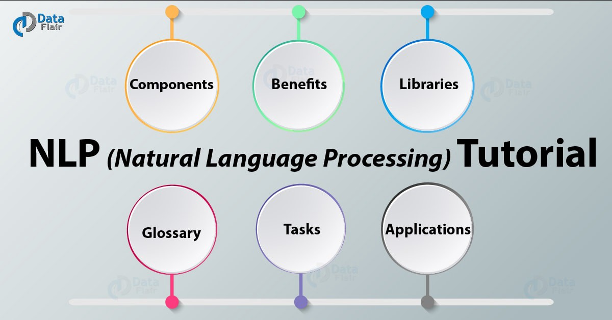 NLP Tutorial AI with Python | Natural Language Processing