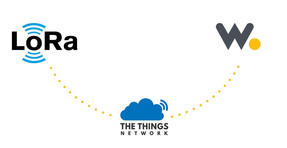 Connecting a LoRa device to Wia via The Things Network