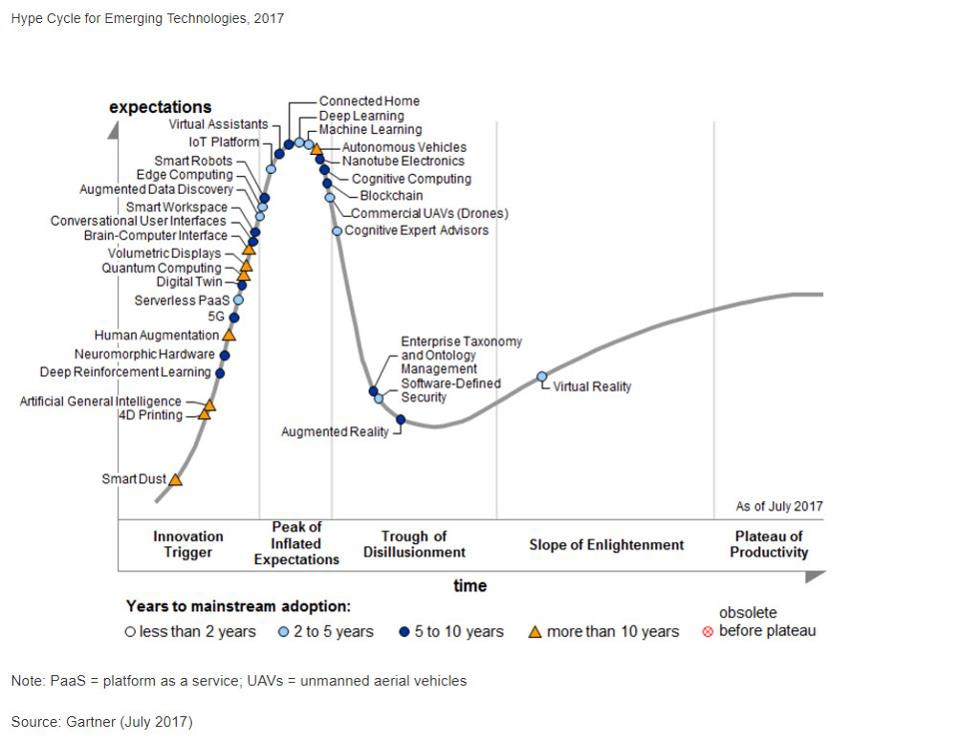 Are Programmers Headed Toward Another Bursting Bubble?