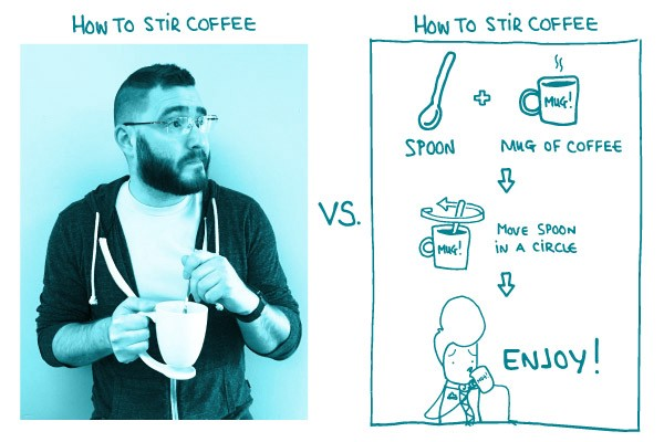 2 side-by-side images: a photo of a person stirring coffee, and step-by-step illustrated instructions for stirring coffee.