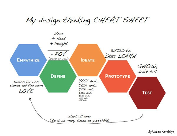 Who Really Is A Product Designer By Zipboard Zipboard