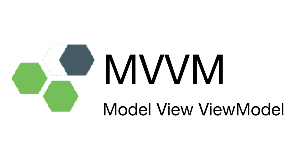 MVVM architecture using android architecture components