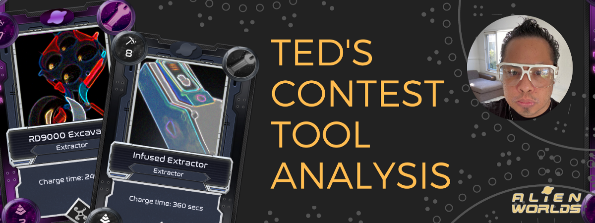 Ted's Contest Tool Analysis—Nanominer