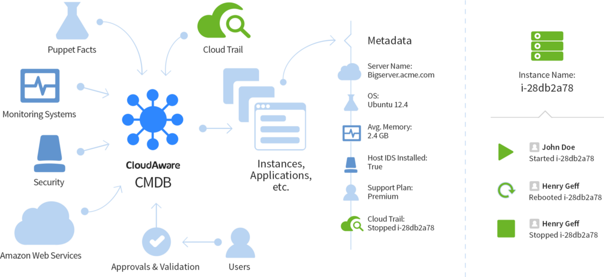 5 Must-Have Tools That Make Life In The Multi-Cloud