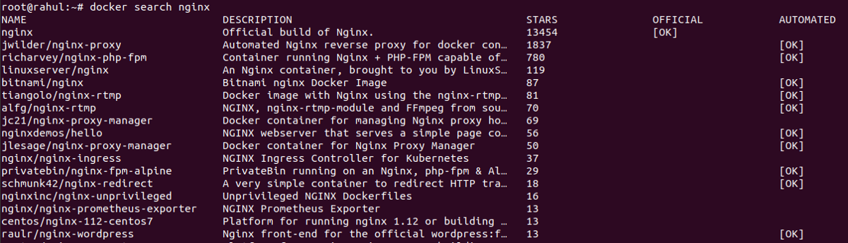 Top 24 Docker Commands Explained with Examples