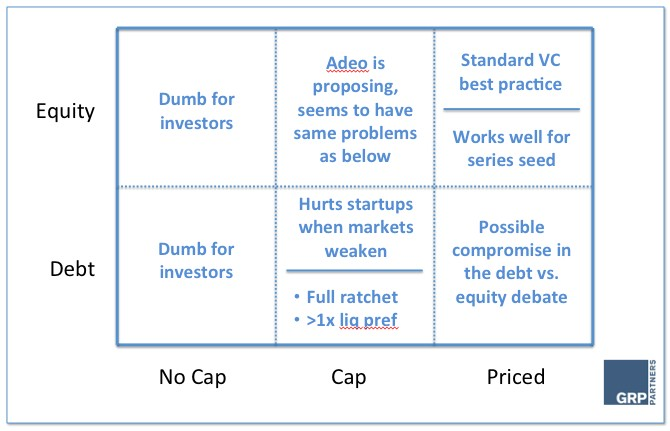 The Truth About Convertible Debt at Startups and The Hidden Terms You Didn't Understand