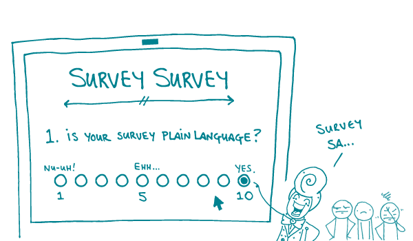 """Illustration of a """"Survey Survey"""" with the question """"Is your survey plain language?"""" and a 10-point scale from """"Nu-uh!"""" to """"Ehh..."""" to """"Yes"""" (selected), with a game show host pointing to it and saying """"Survey sa..."""" with several unimpressed onlookers."""