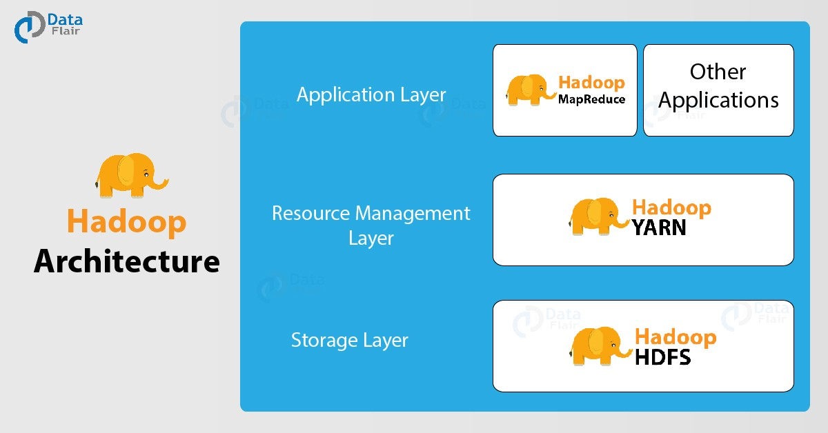 Do I need Hadoop to be a good Data Scientist?