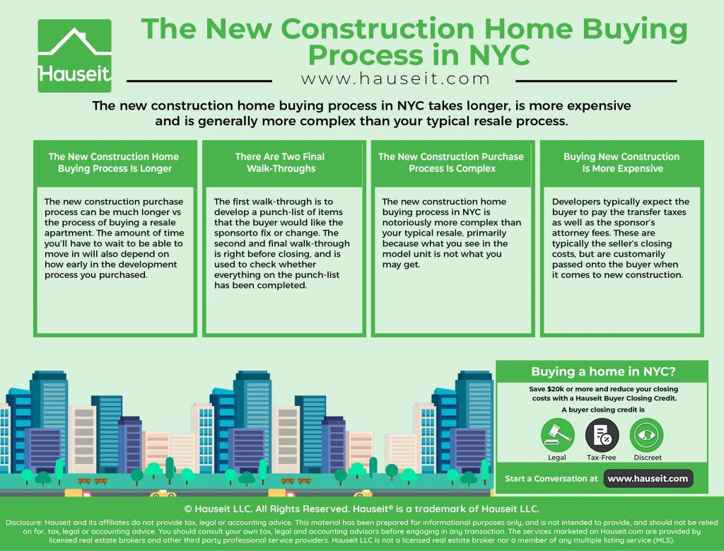 What is the New Construction Home Buying Process in NYC?