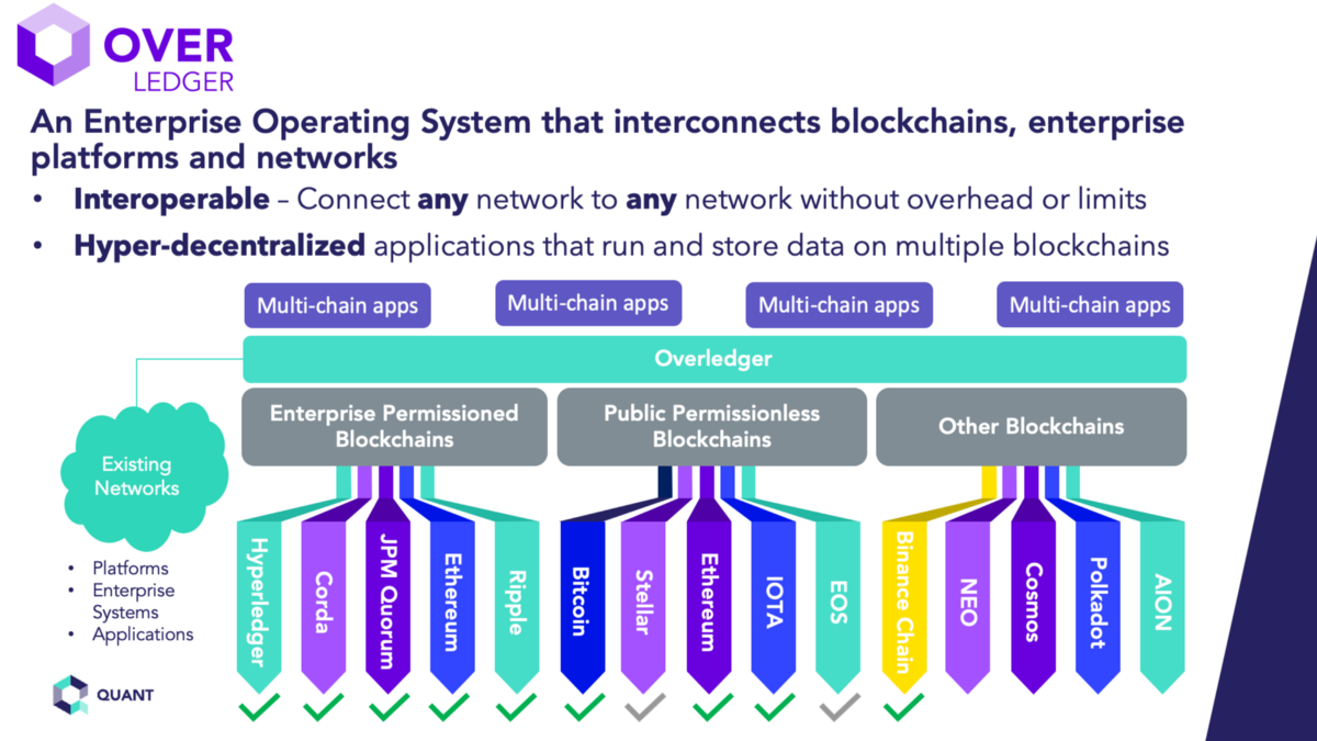 What is a blockchain operating system and what are the benefits?