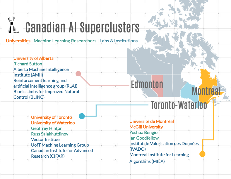 Building AI Superclusters in Canada - SyncedReview - Medium
