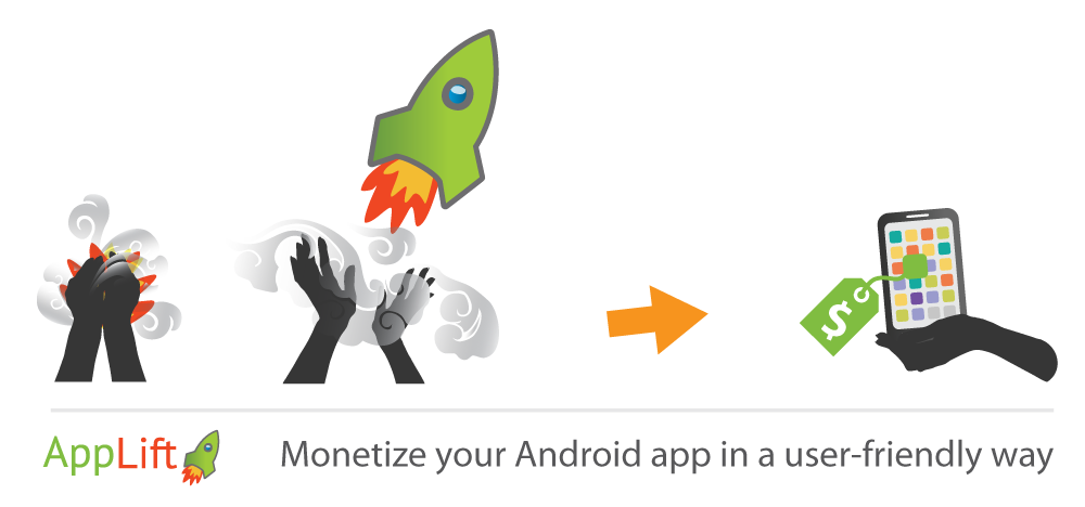 More monetization options: Banners in the AppLift SDK