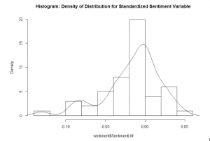Sentiment Analysis in R Made Simple