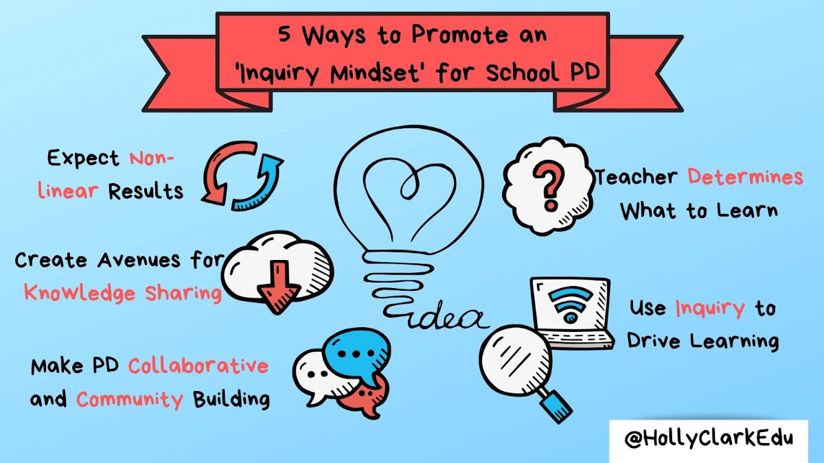 5 Ways to Promote an 'Inquiry Mindset' for School PD