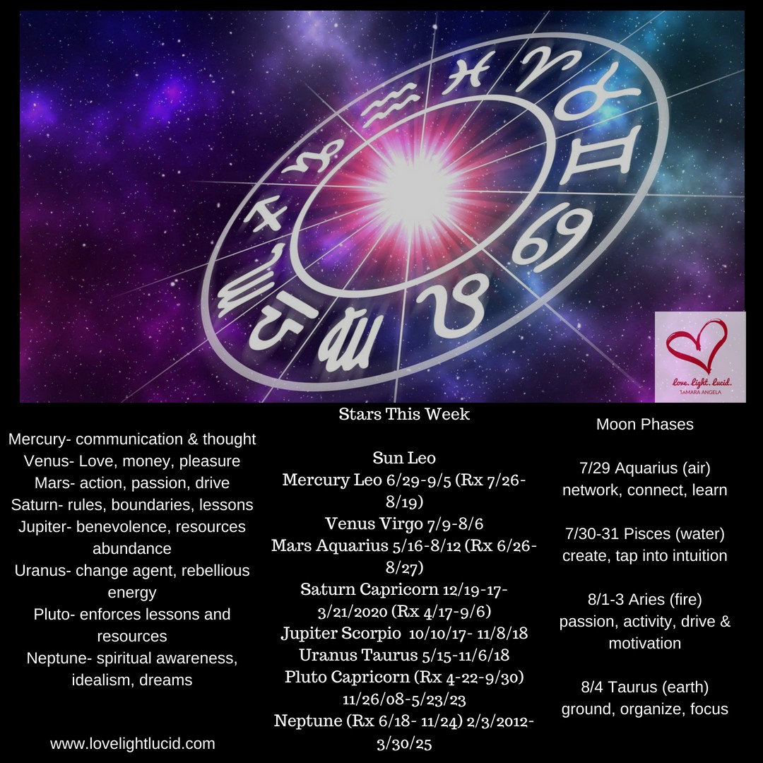 Love Light Lucid  Weekly Astrology Forecast 7/29–8/4