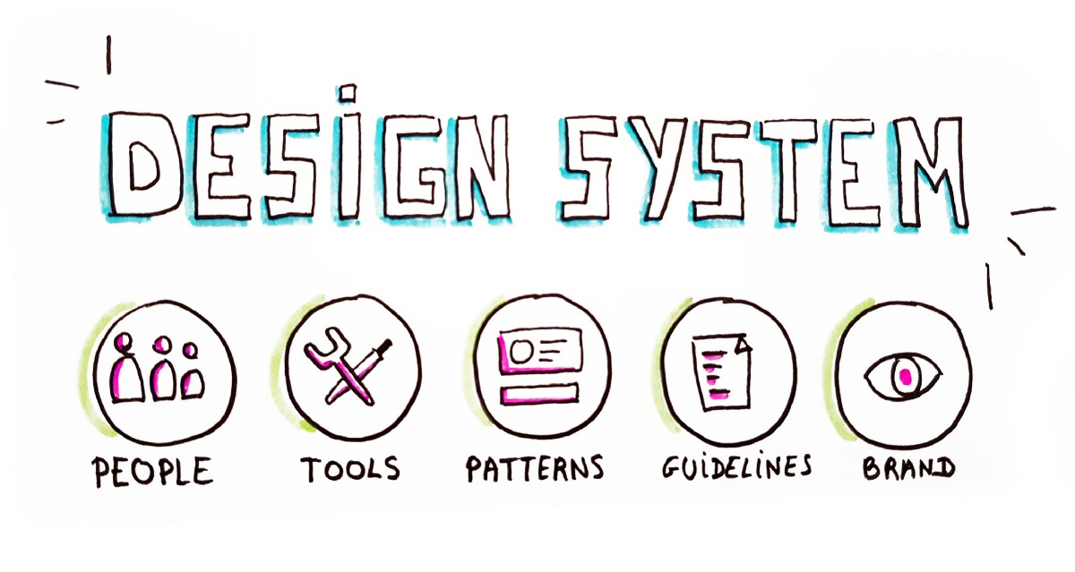 Everything You Need To Know About Design Systems By Audrey Hacq Ux Collective