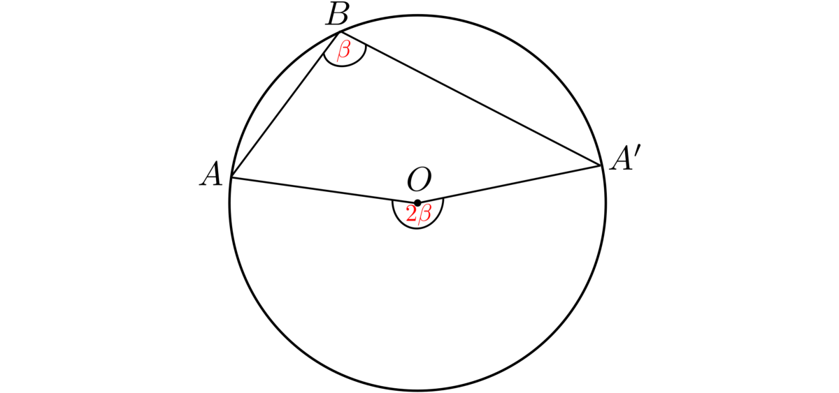 The Central Angle Theorem - Cantor's Paradise - Medium